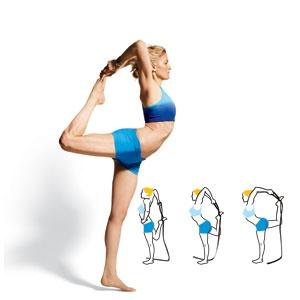 position du danseur
